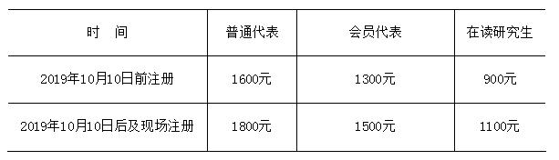 中国生物工程学会第十三届学术年会暨2019年全国生物技术大会(成都)