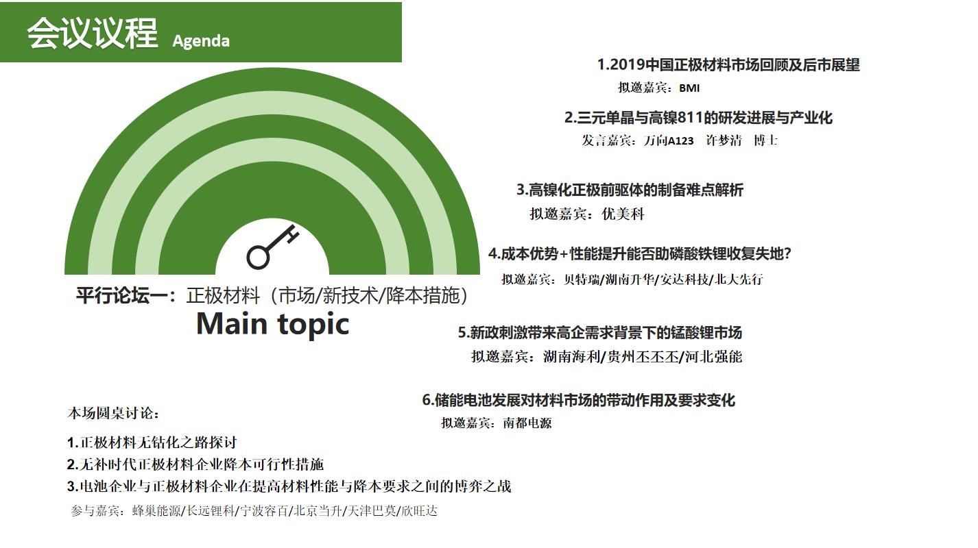 2019中国动力电池及关键材料年会暨正负极材料市场与供需峰会(昆山)