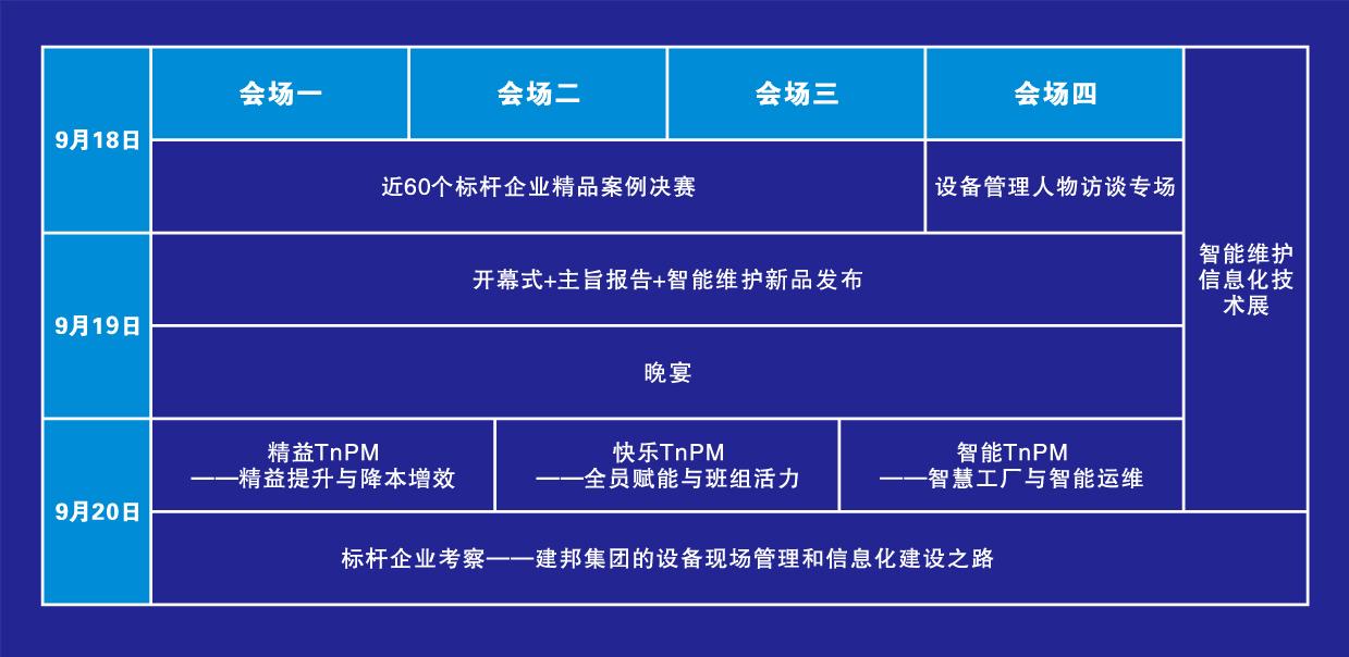 设备管理行业盛会——第十七届国际TnPM企业联盟大会