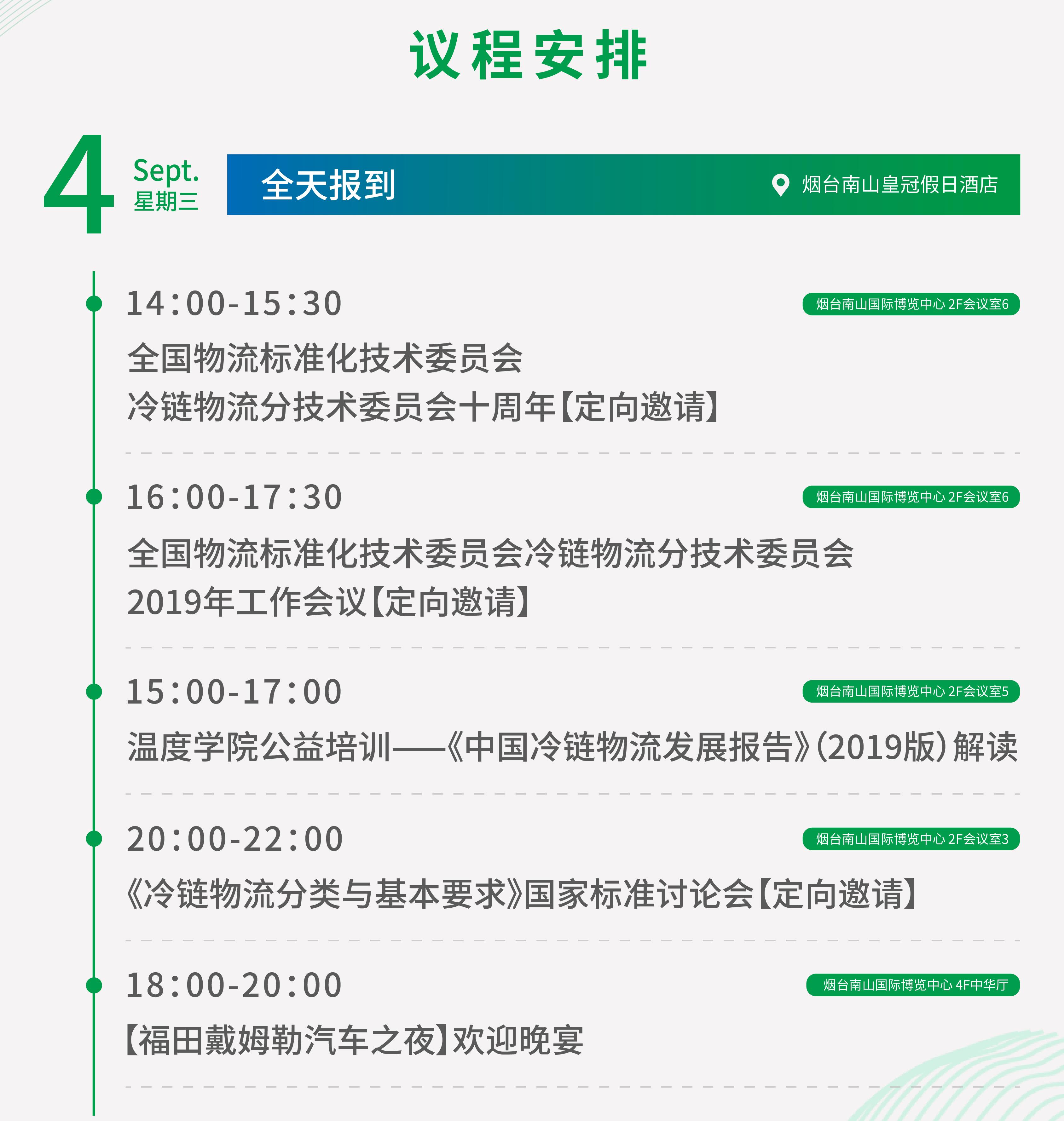 第七届中国农产品供应链峰会暨 2019生鲜零售供应链论坛(烟台)