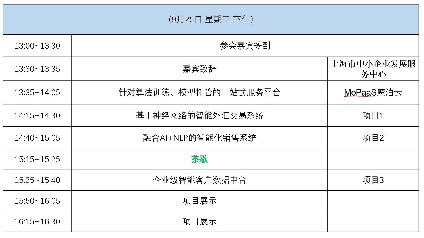 2019云计算沙龙(第二期):人工智能项目展示(上海)