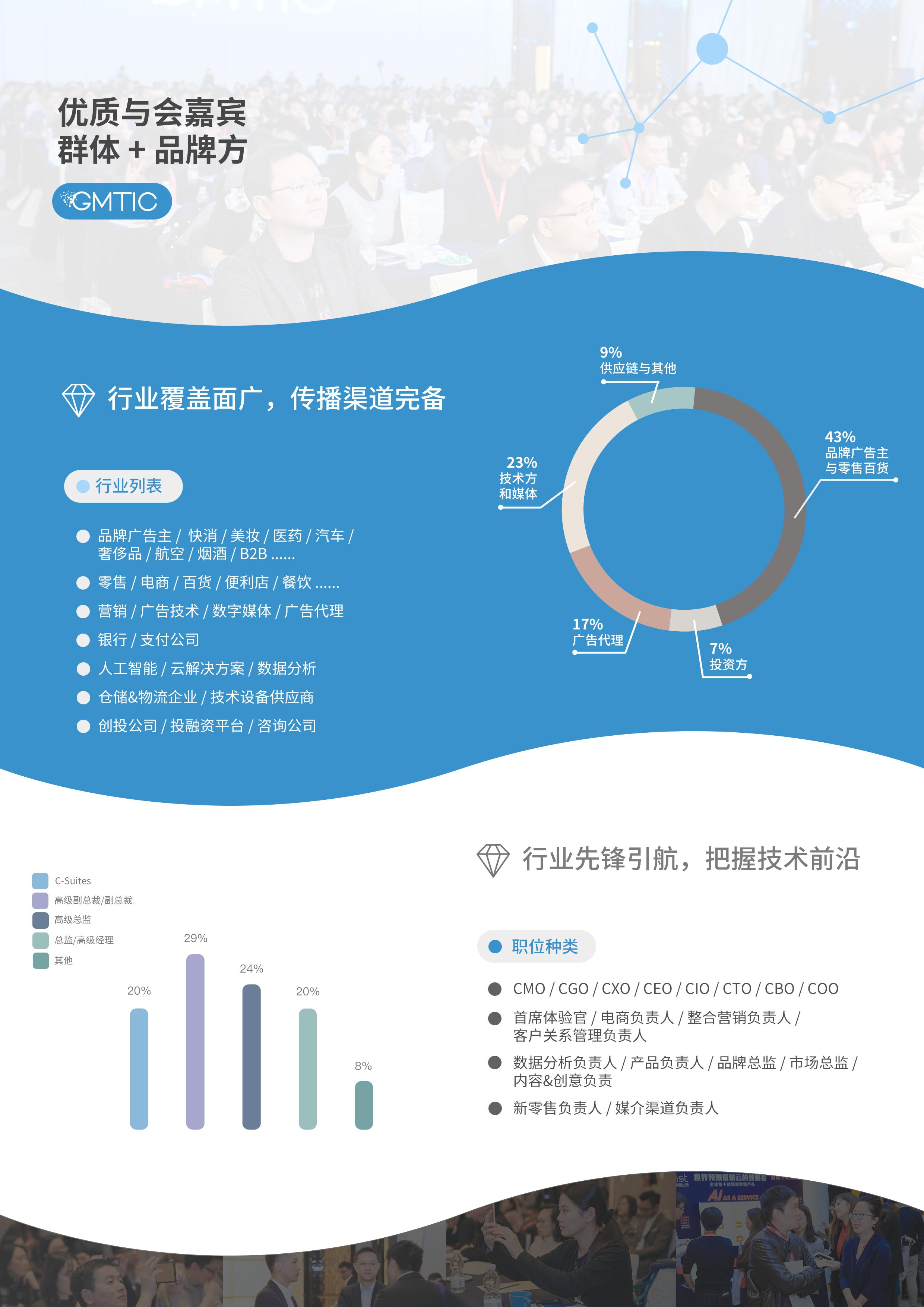 第三屆GMTIC全球營銷技術及零售創新峰會(上海)