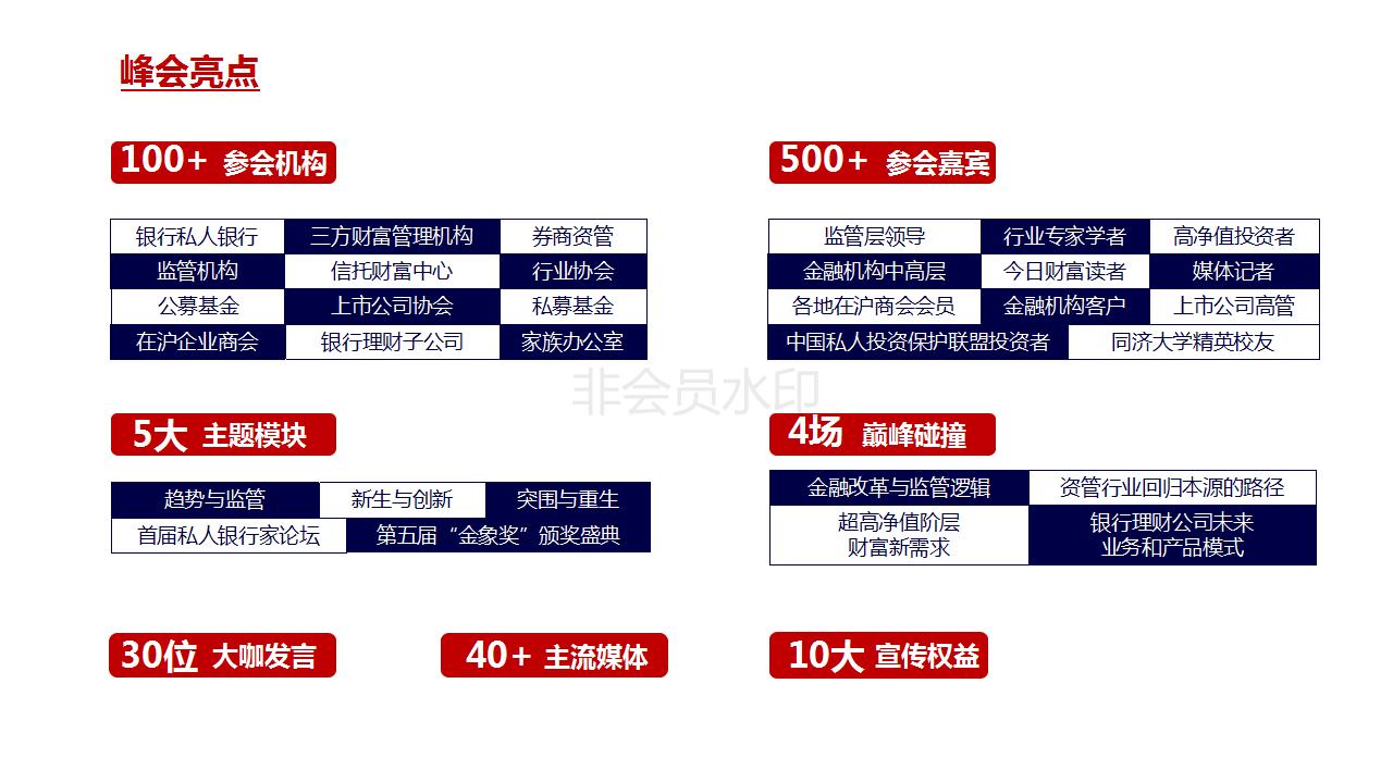 2019中國財富管理峰會暨首屆私人銀行家論壇(上海)