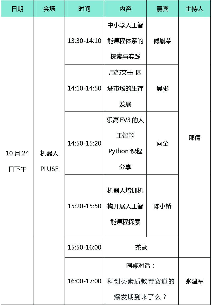 2019 全國青少年創客教育論壇(秋季)-機器人教育分論壇(北京)