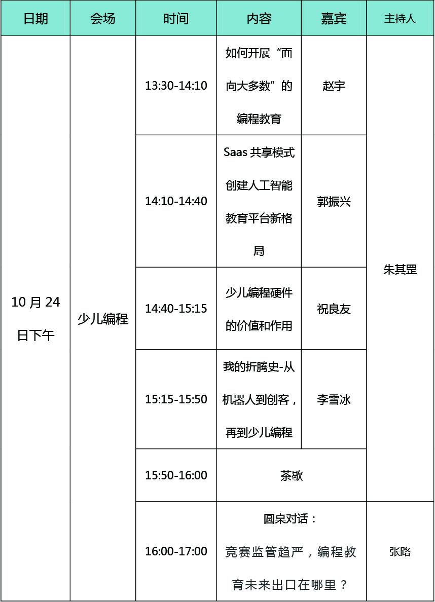 2019 全國青少年創客教育論壇(秋季)-少兒編程分論壇