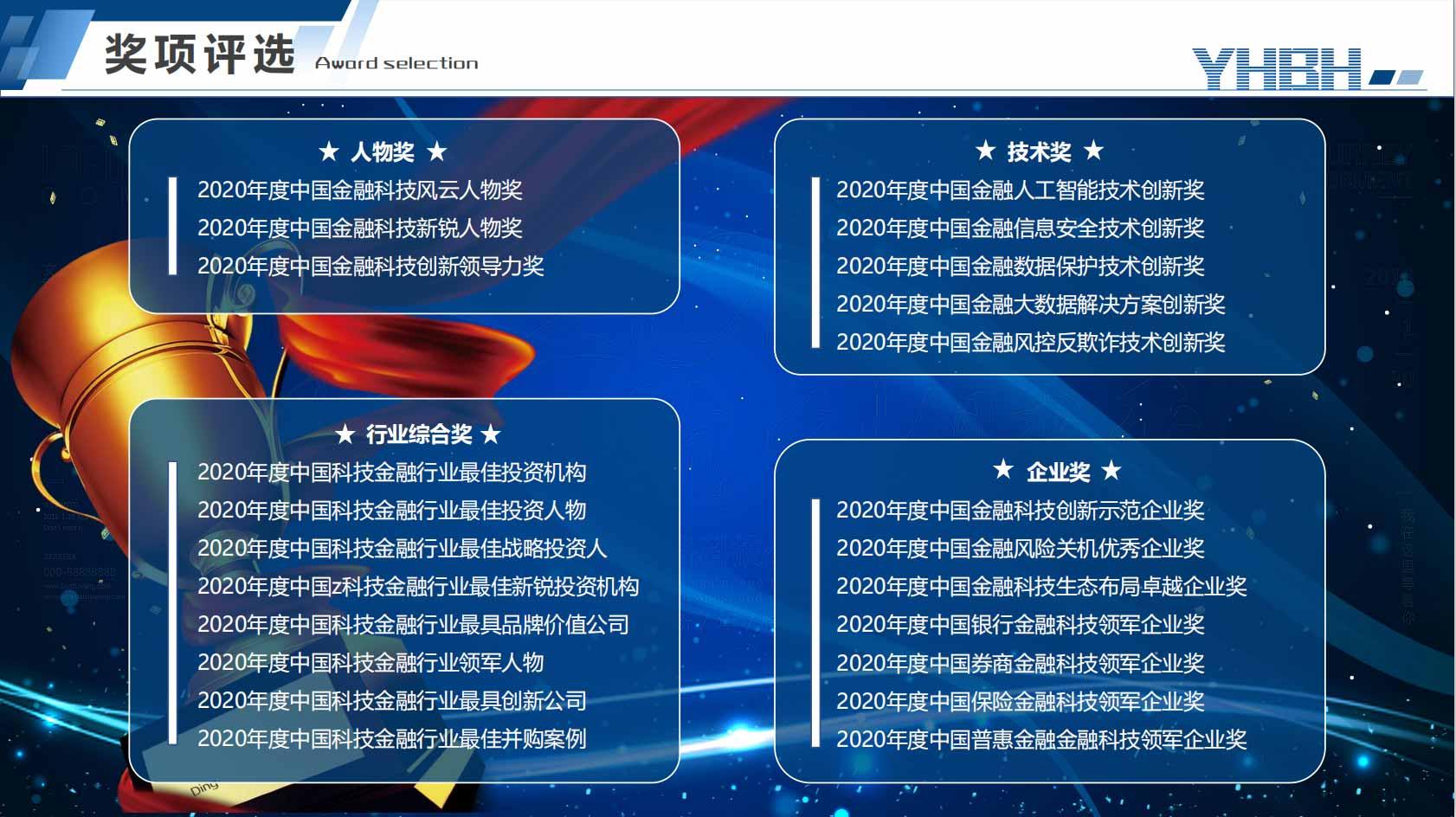 2020中國金融科技國際峰會【大數據-云計算-AI-區塊鏈】