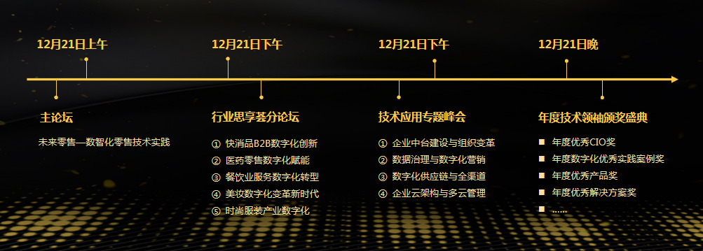2019零售消费品行业CIO年会暨颁奖盛典(上海)