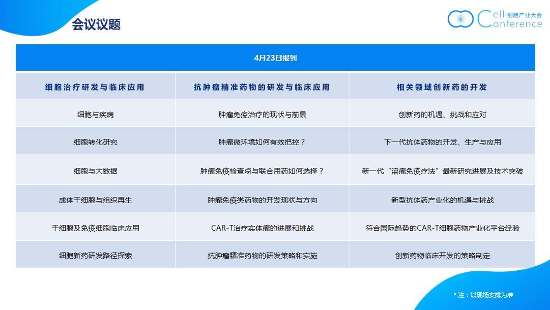 2020 細胞產業大會/2020第五屆(上海)細胞與腫瘤精準醫療高峰論壇(上海)