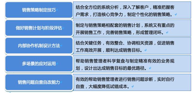 运筹帷幄,决胜千里:B2B企业的销售管理策略设计2019(北京)