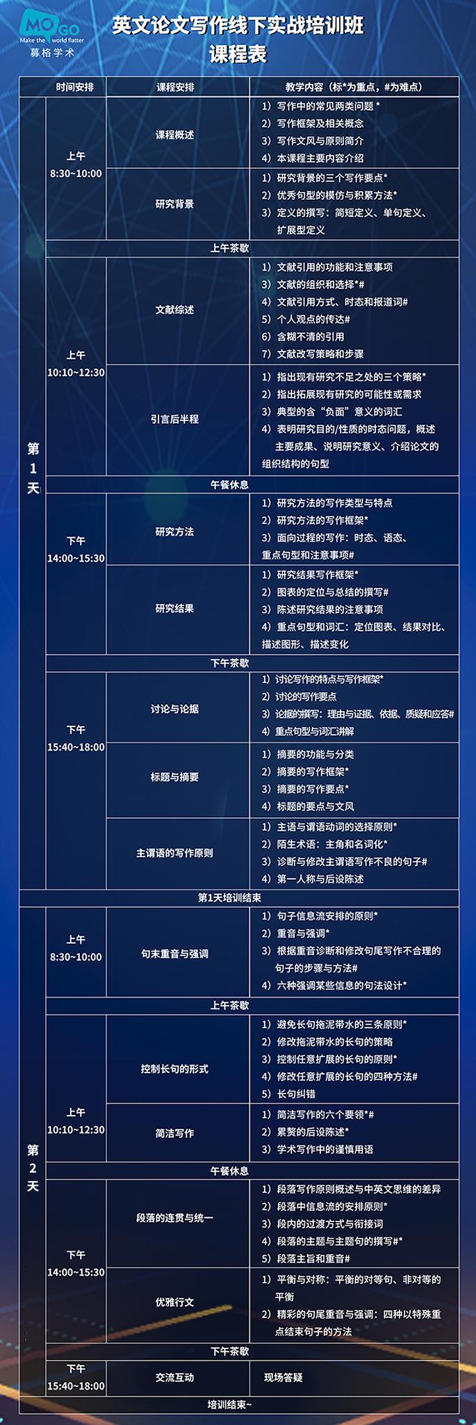 2019英文论文写作焦点技能线下培训班(广州)
