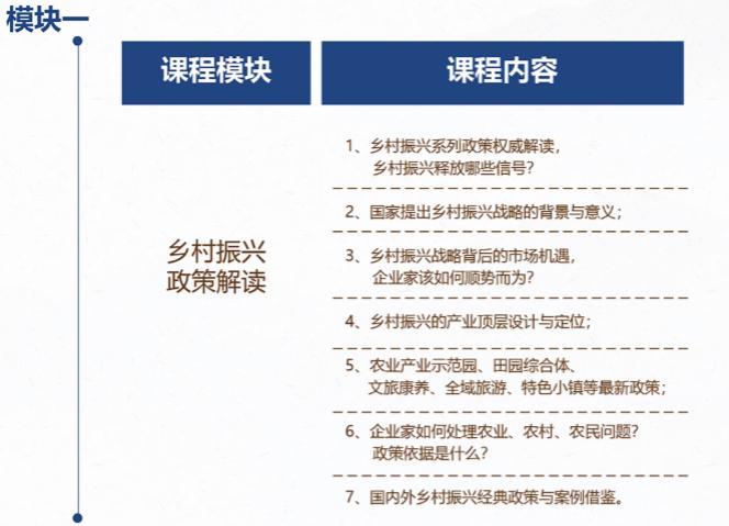 2019鄉村振興戰略文旅康養實操落地班(11月北京班)