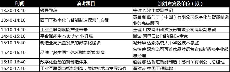 2019制造業高質量發展高峰論壇(長沙)
