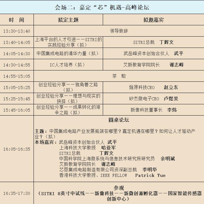 2019上海嘉定芯机遇论坛