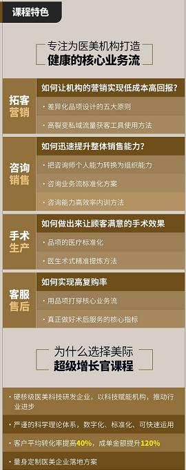 2019超级增长官-即刻提升医美核心业务流效率(上海)