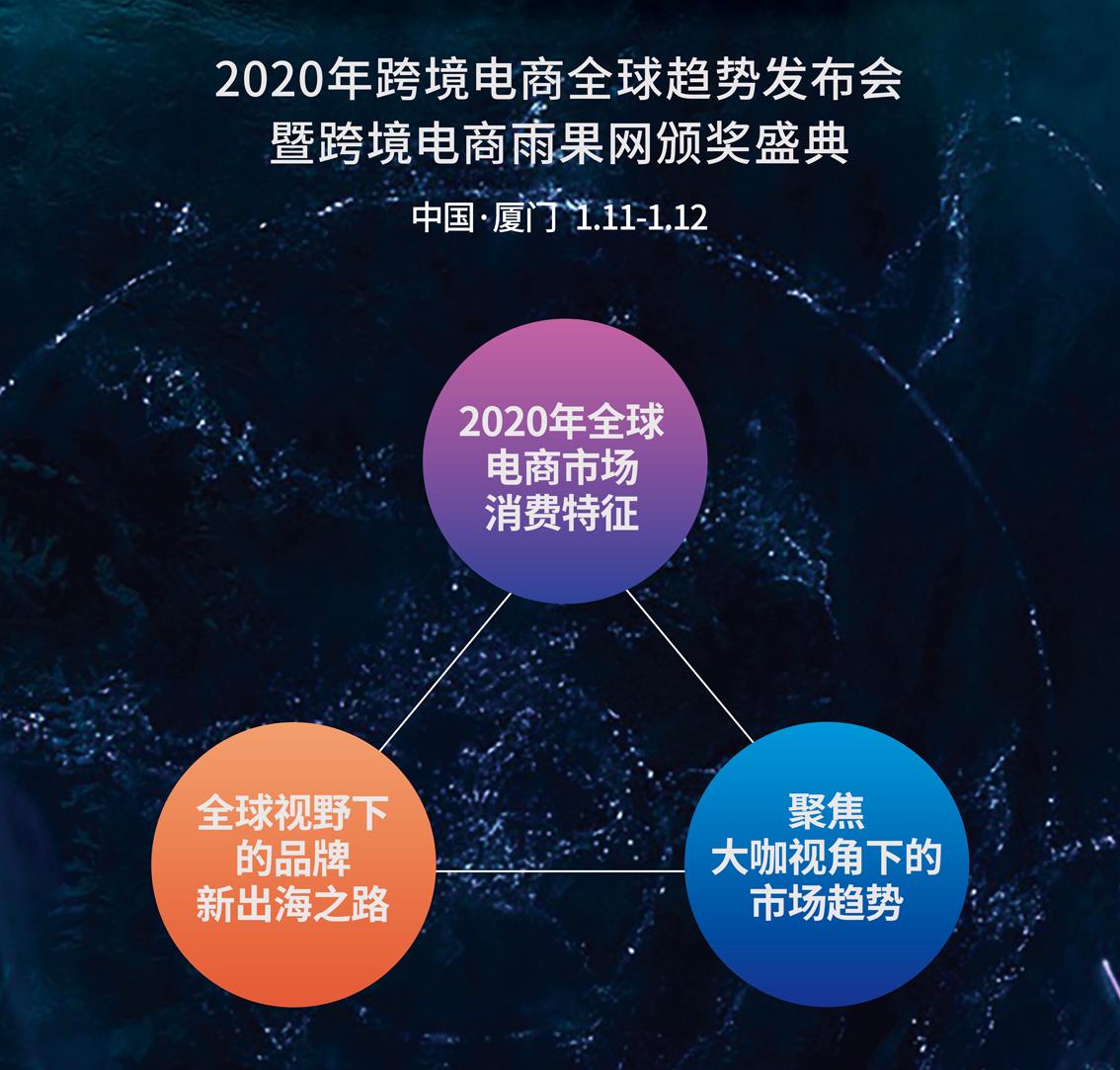 2020年跨境電商全球趨勢發布會(廈門)