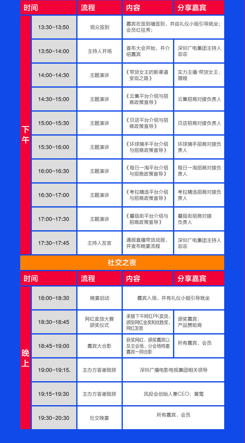 2020网红直播电商大会暨新零售新经济产业峰会(深圳)