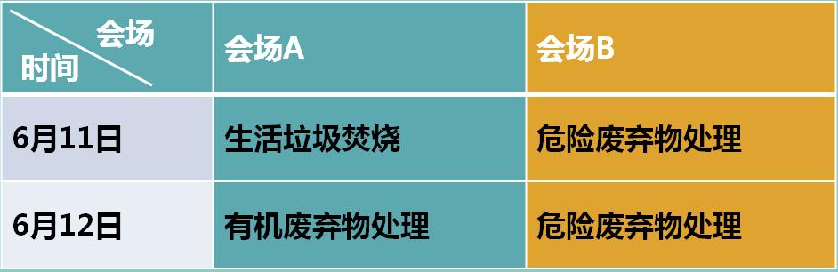 2020第三届国际固体废弃物峰会(上海)