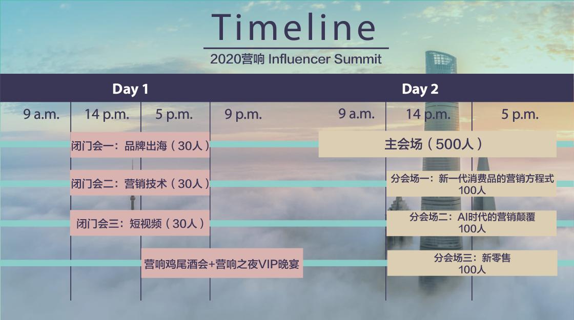 營響2020·影響者大會(上海)