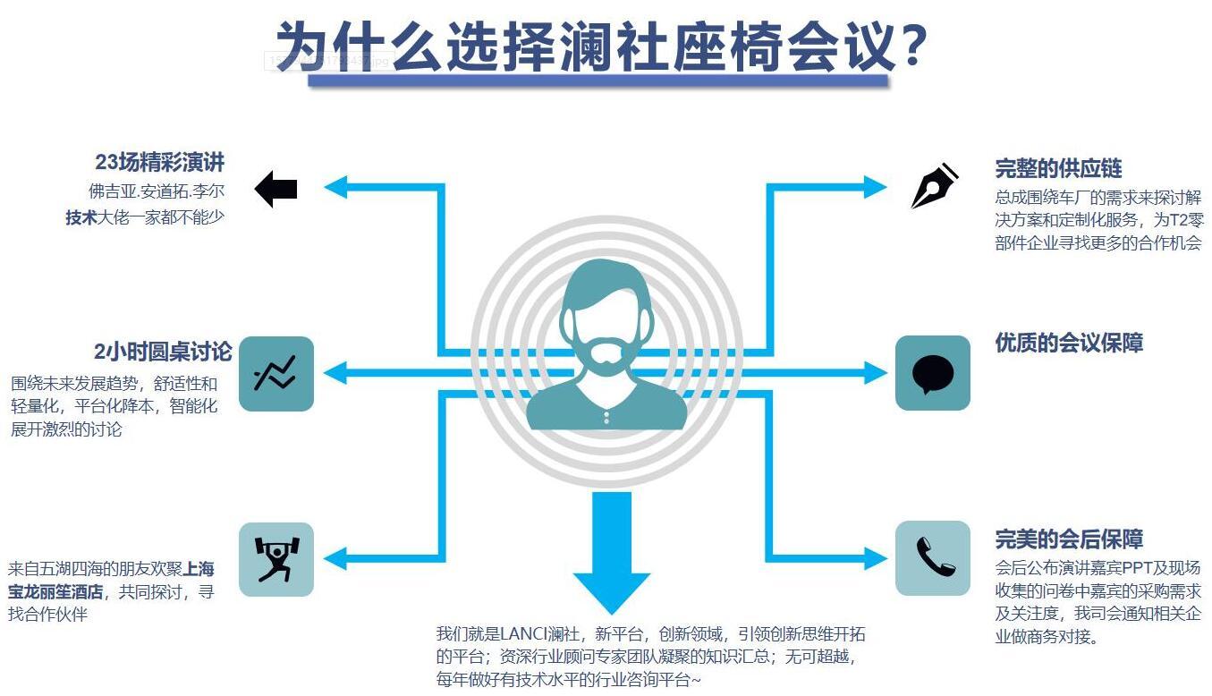2020第二屆中國汽車座椅系統創新技術論壇(上海)