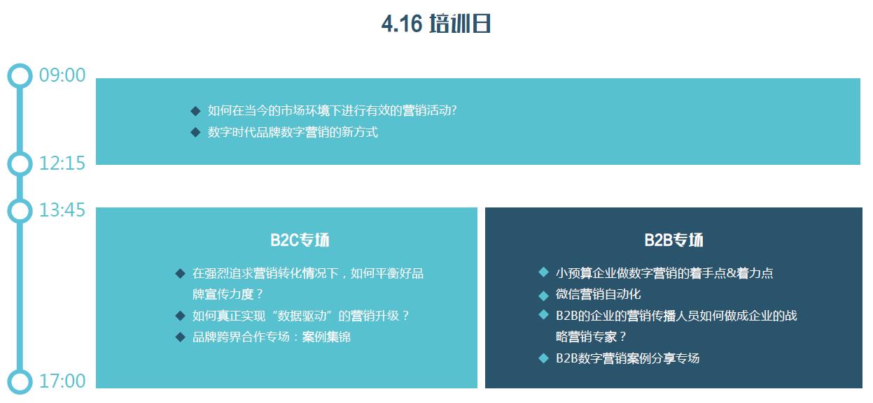 2020 GMTS全球營銷技術峰會(上海)