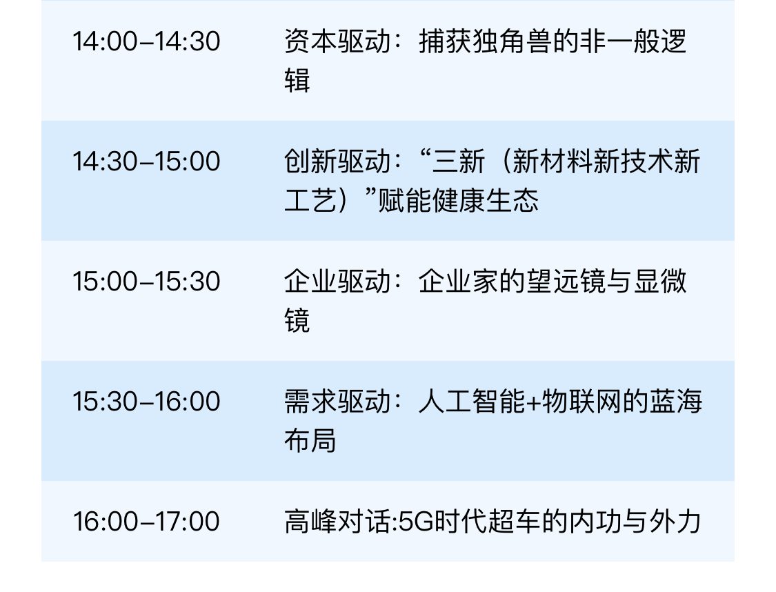 CHS2020健康界峰会暨国际健康促进博览会