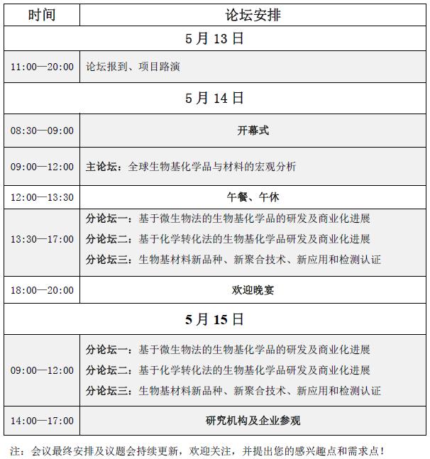2020國際生物基化學品與材料高峰論壇(南京)