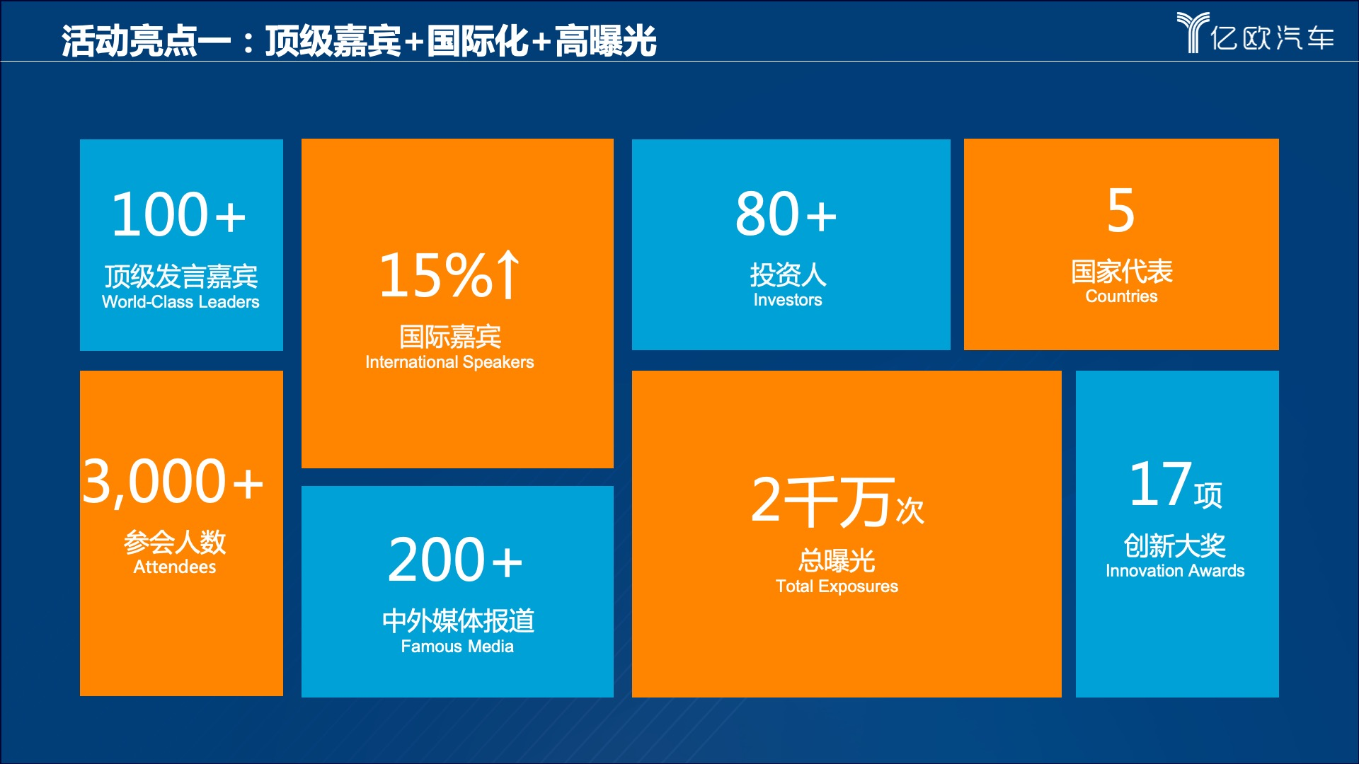 2020全球科技出行峰會—GTM2020(北京)