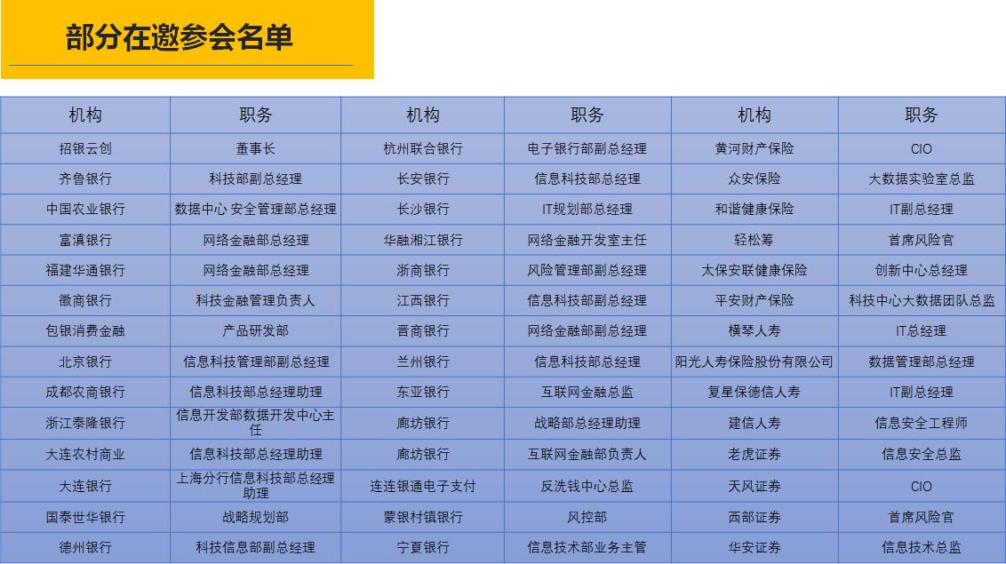 2020 數字金融峰會(上海)