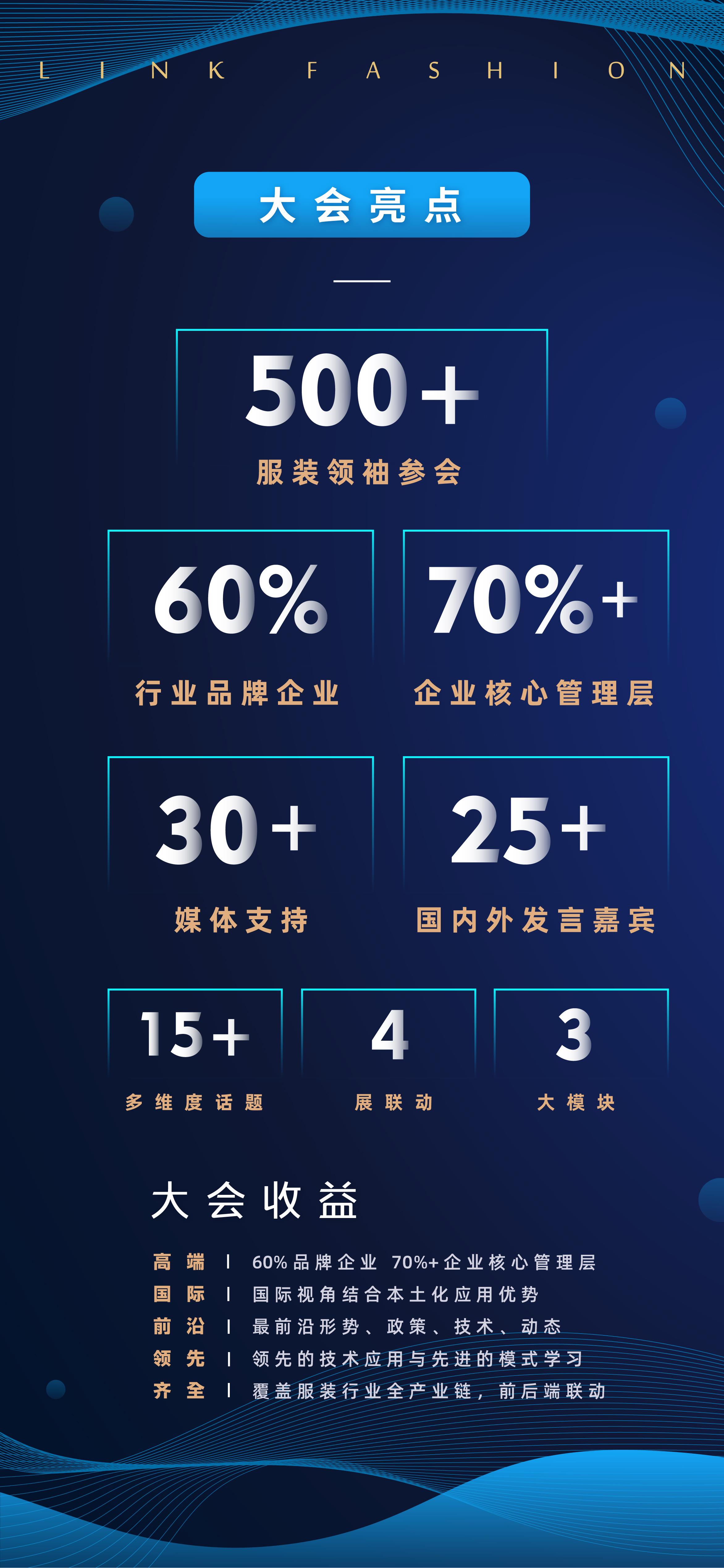 2020 LINK FASHION 全球服裝產業領袖峰會(上海)