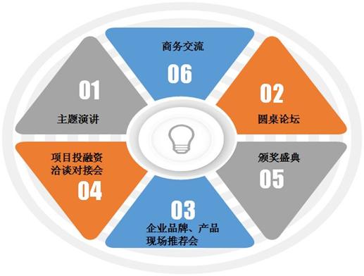 """2020年度""""金鼎奖""""暨信金融(线上云发布颁奖典礼、第17届中国国际金融品牌创新峰会"""