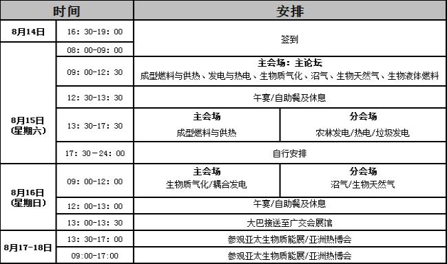 2020第七届亚太国际生物质利用高峰论坛