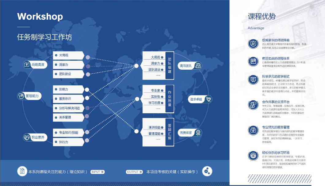 上海交大《国际人力资源总监班》2020招生中