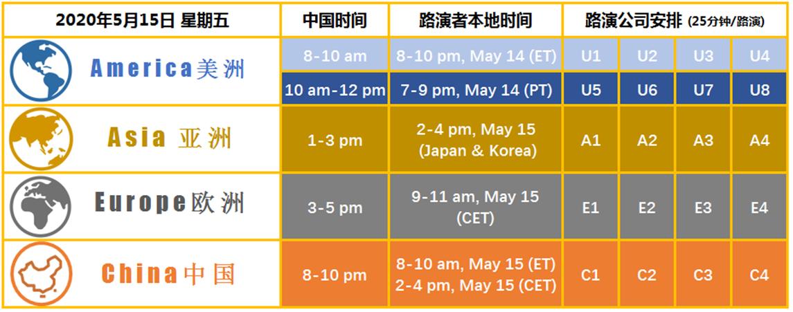 ACCESS CHINA藥通中國-全球生物醫藥線上路演日