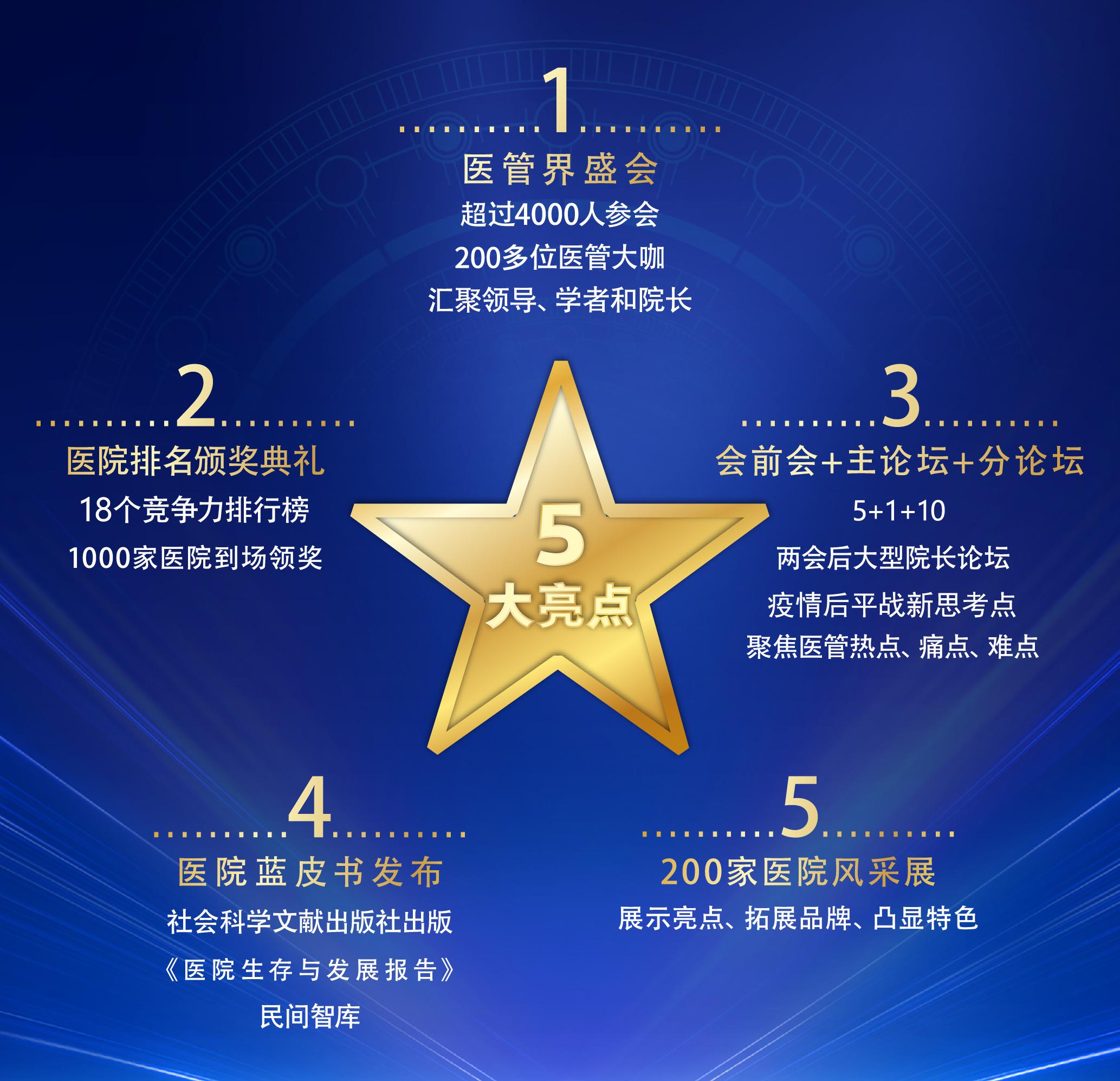 2020中国医院竞争力大会