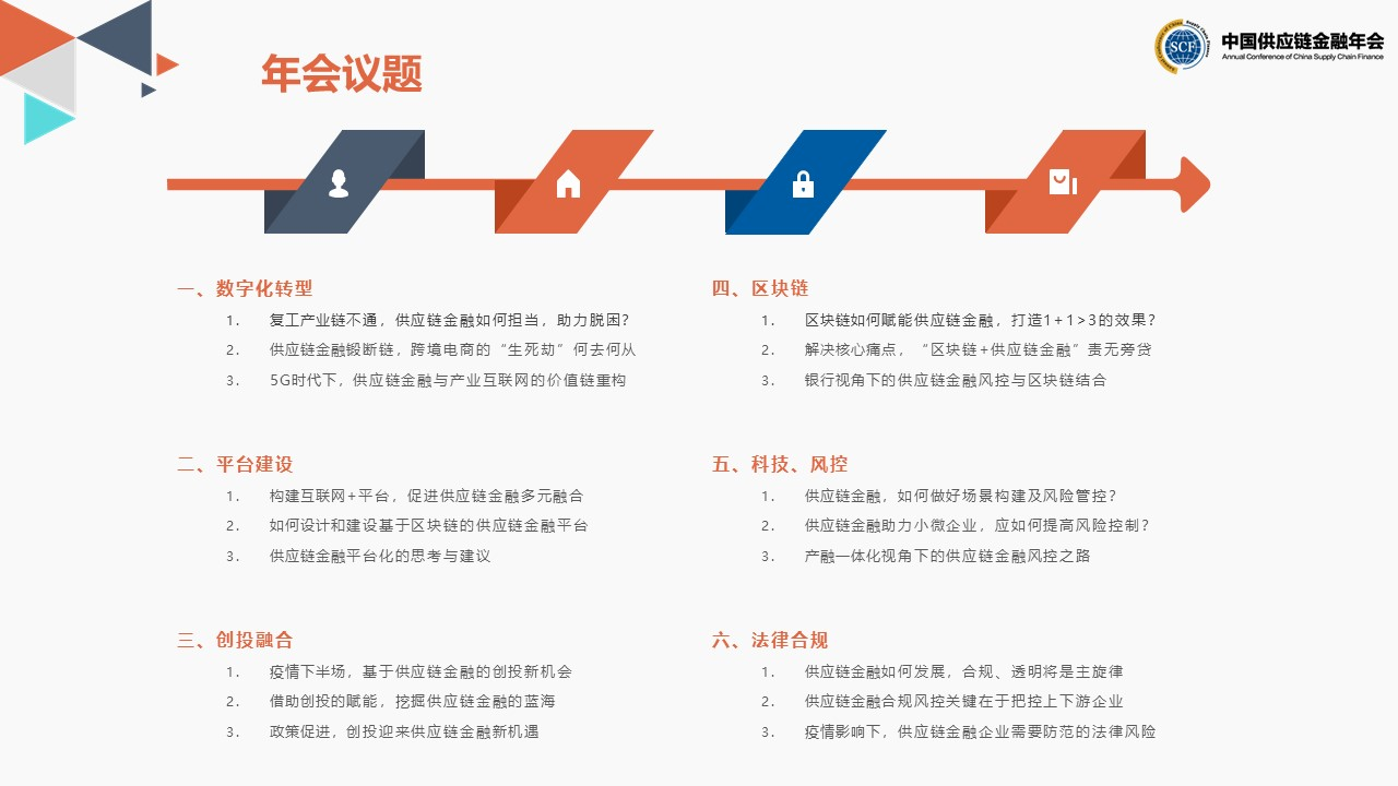 2020第四屆中國供應鏈金融年會