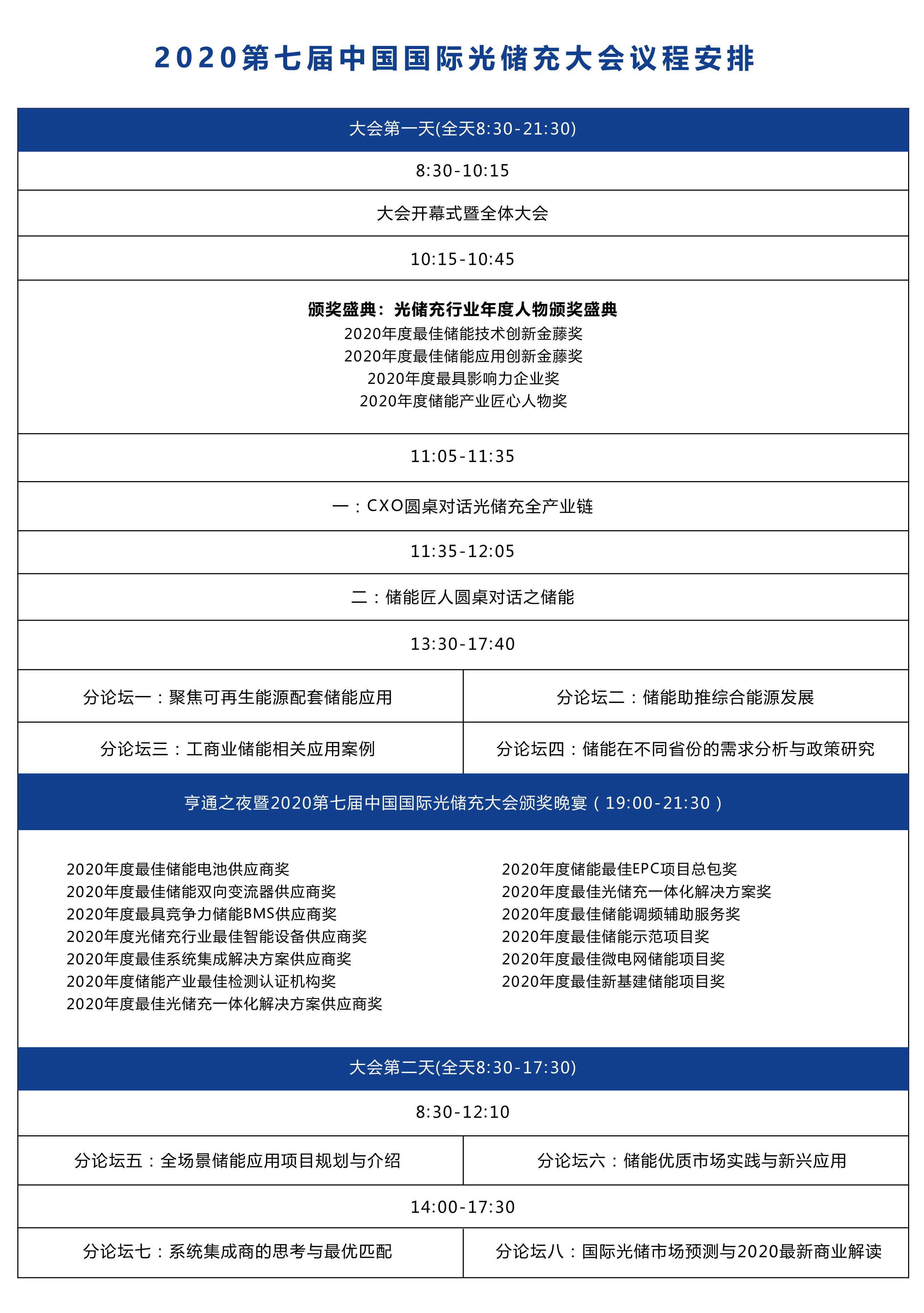 2020第七届中国国际光储充大会