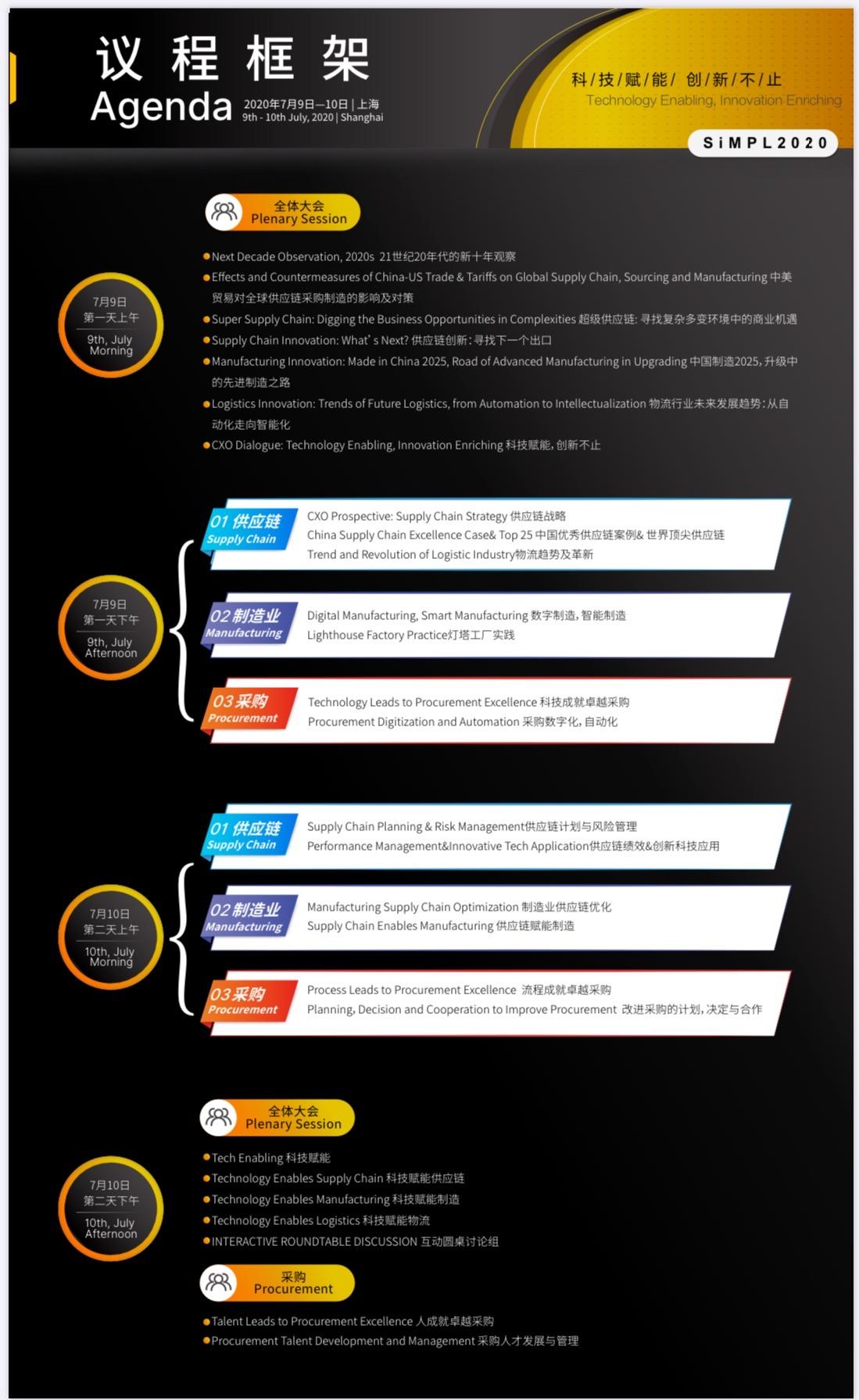 SiMPL2020-第十届供应链/物流/采购/制造创新峰会2020中国聚焦