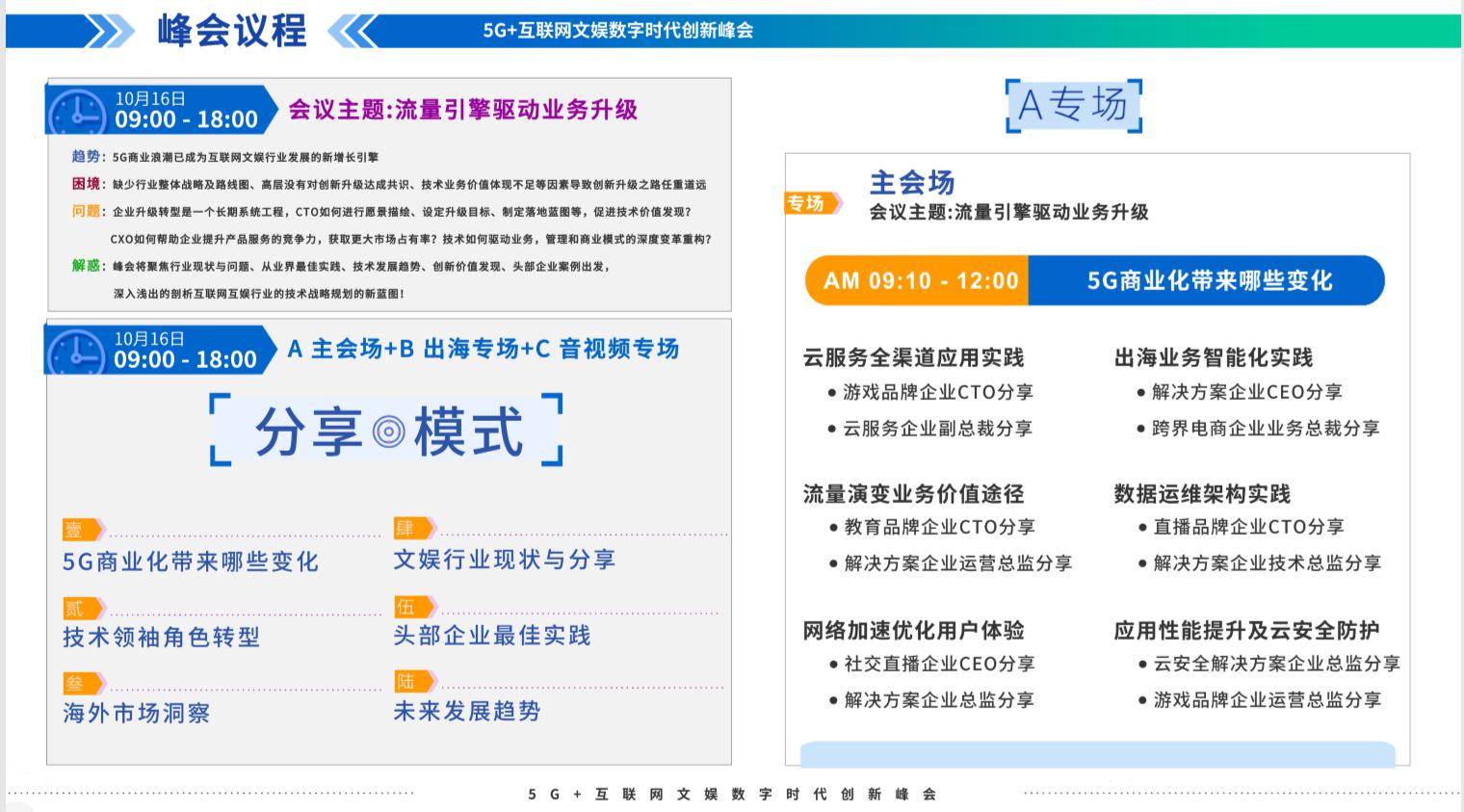 5G+互聯網文娛行業數字時代創新峰會