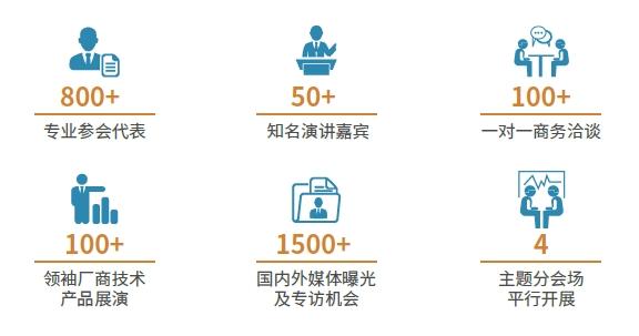2020第三届中国生物医药创新合作大会(12月上海)