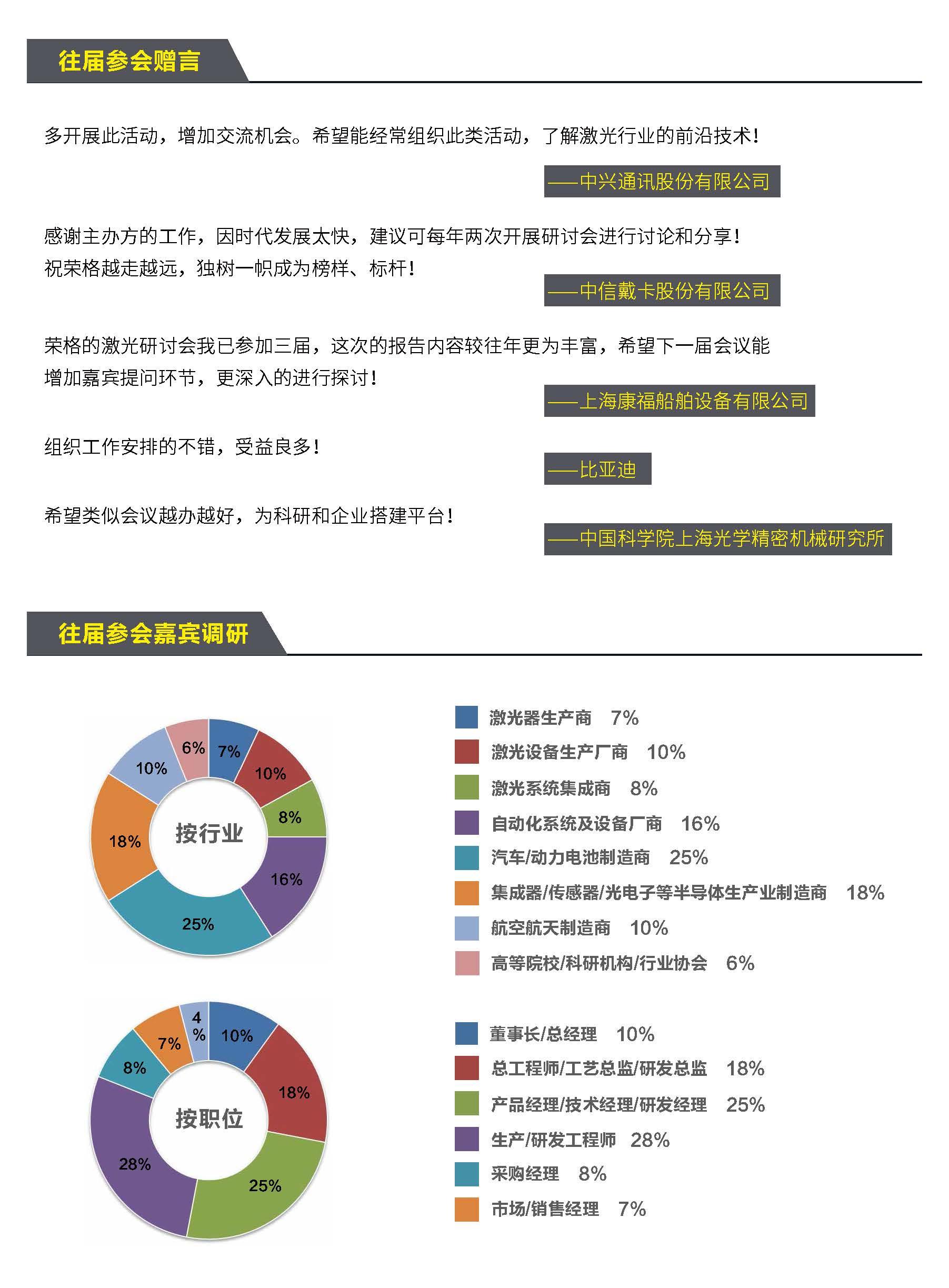 2020中國激光加工技術高峰論壇