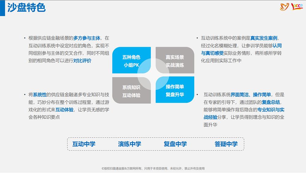 第5期供应链金融互动训练体验活动