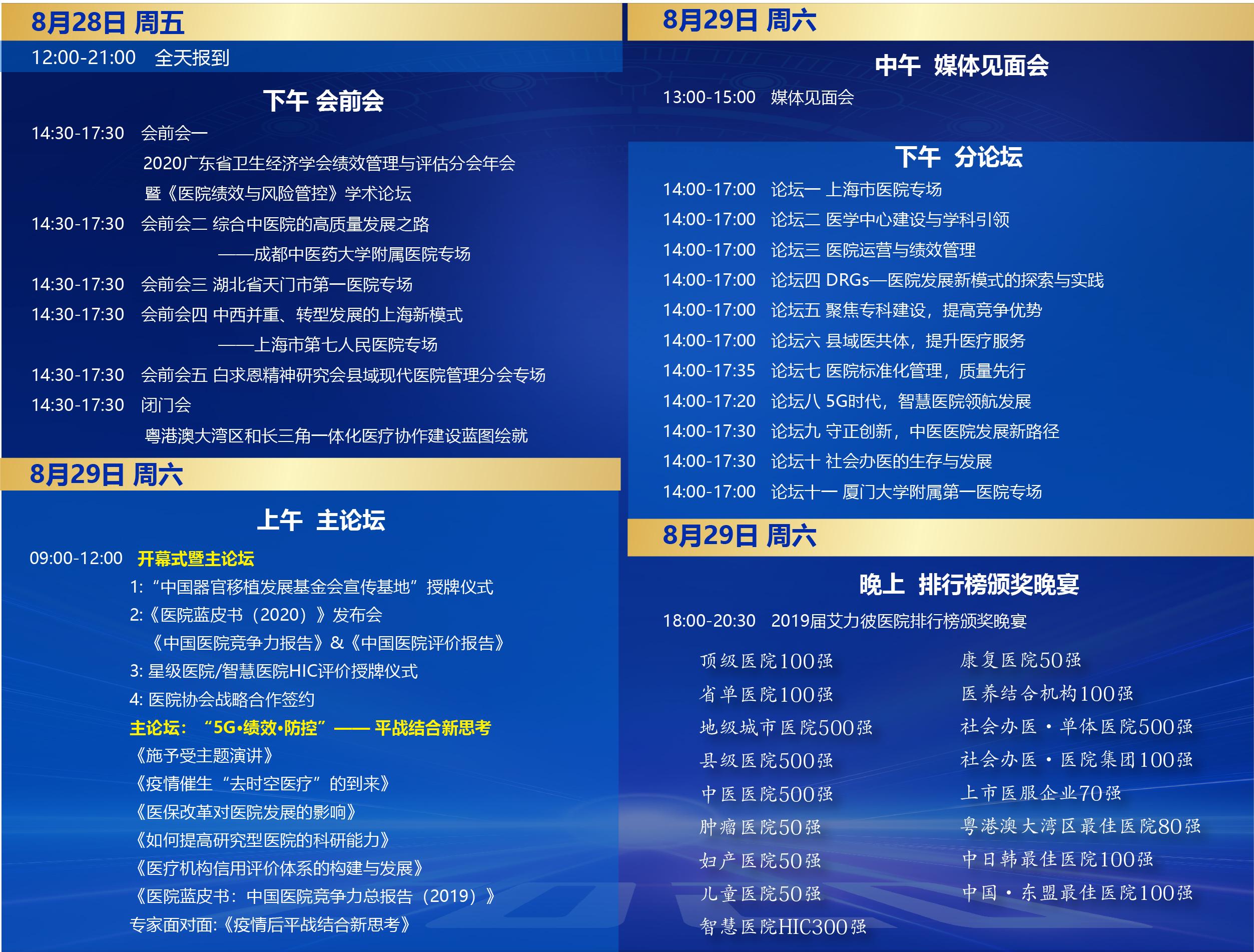 2020中國醫院競爭力大會