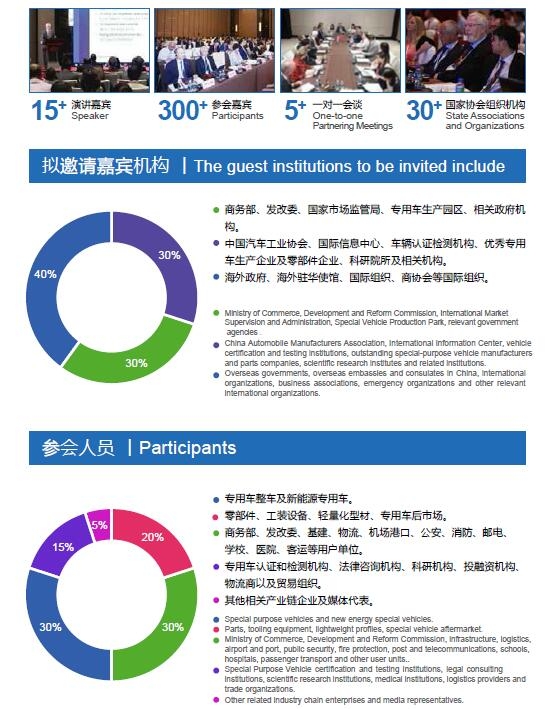 2020中国(上海)国际专用汽车发展高峰论坛