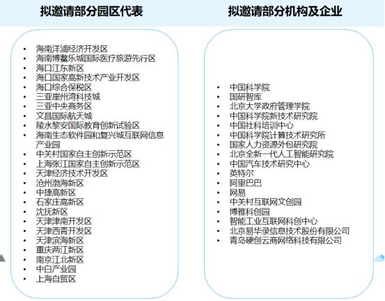 第八届中国产业园区创新发展高峰论坛暨中国海南自由贸易区(港)发展新机遇高峰论坛
