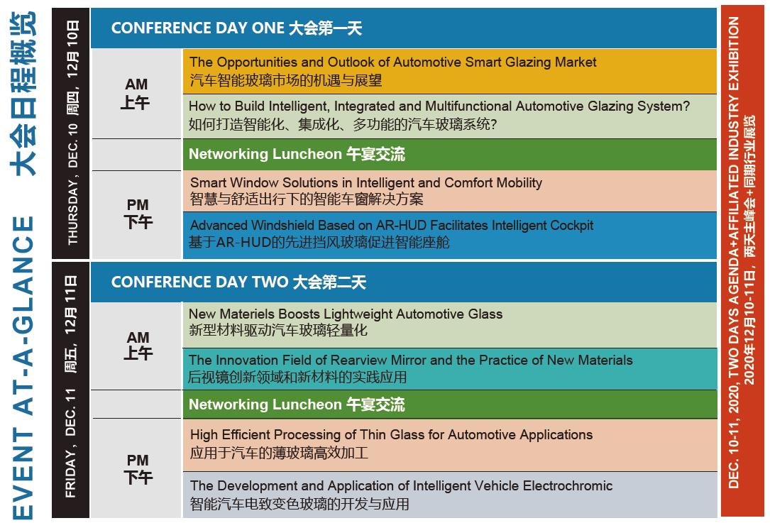 中国国际汽车智能玻璃峰会2020