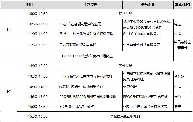 2020IAS上海国际工业自动展同期论坛——5G与智能互联助力工业4.0产业发展