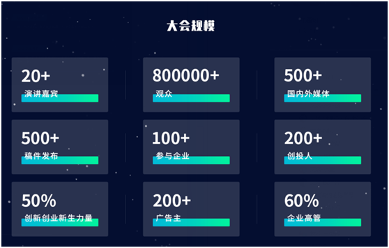 """2020亚太新经济大会 x 推动""""新时代"""""""