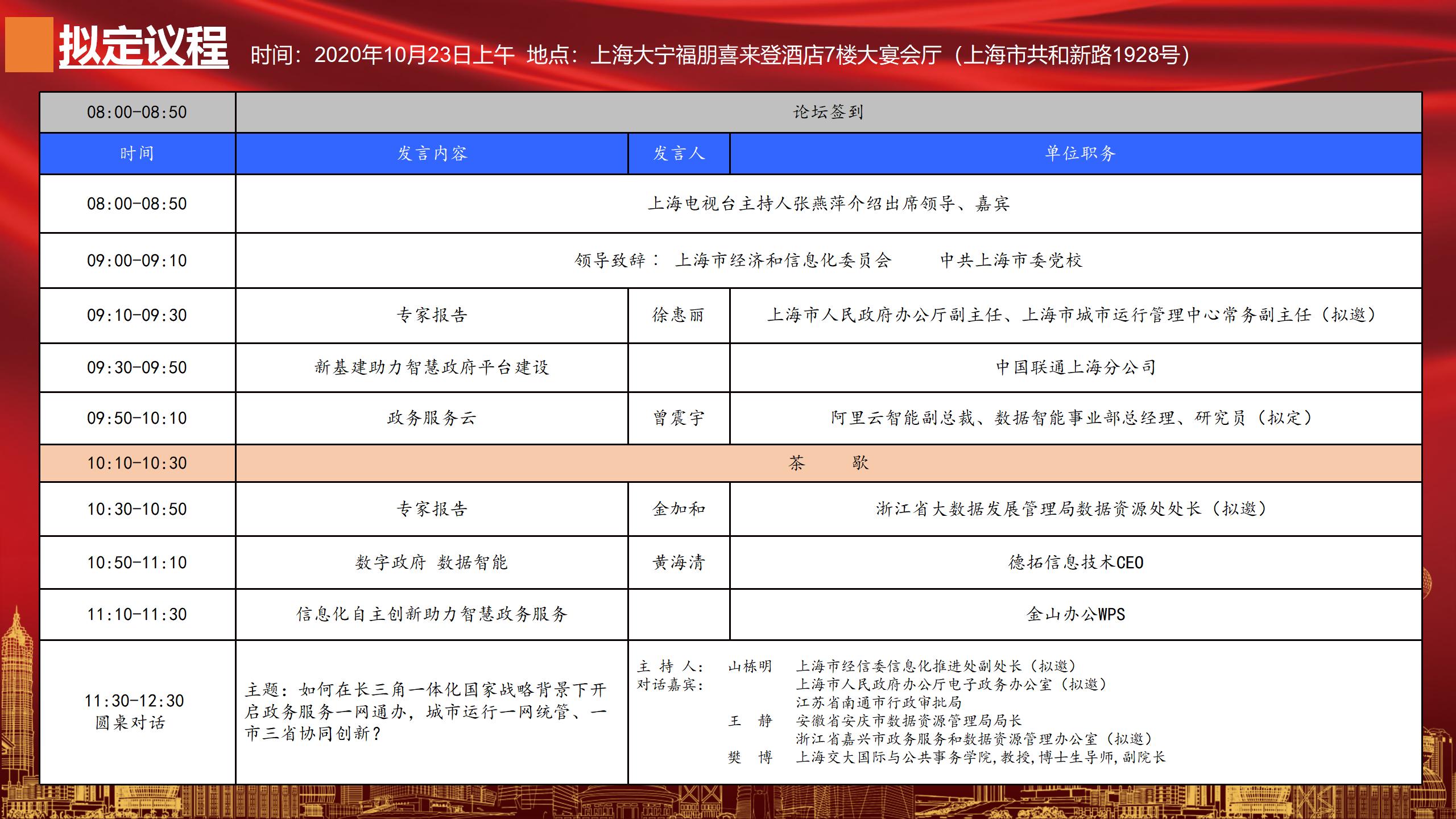 数字赋能 智慧政务---上海市智慧城市大讲坛2020第二届长三角政务信息化论坛(上海)