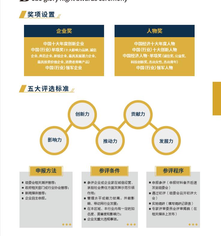2020(第四屆)博鰲企業論壇