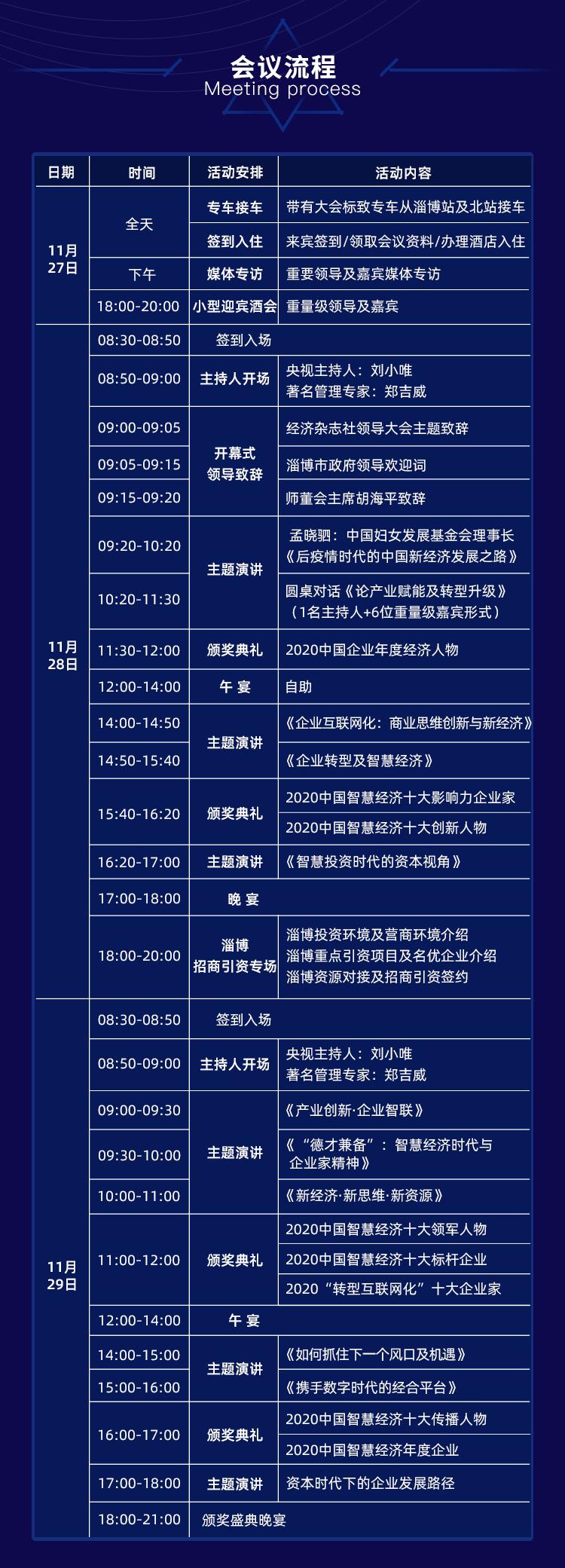 """2020智慧经济高峰论坛暨淄博招商引""""智""""大会"""